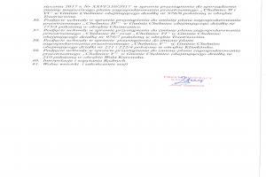 28. Sesja RG Chełmiec